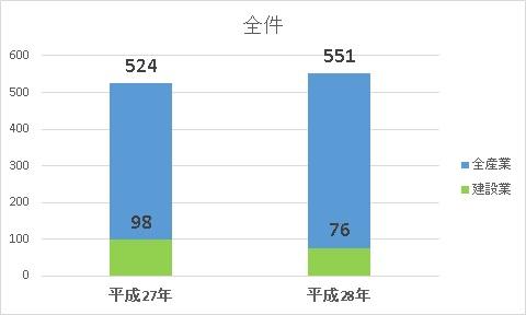 %e5%85%a8%e4%bb%b6